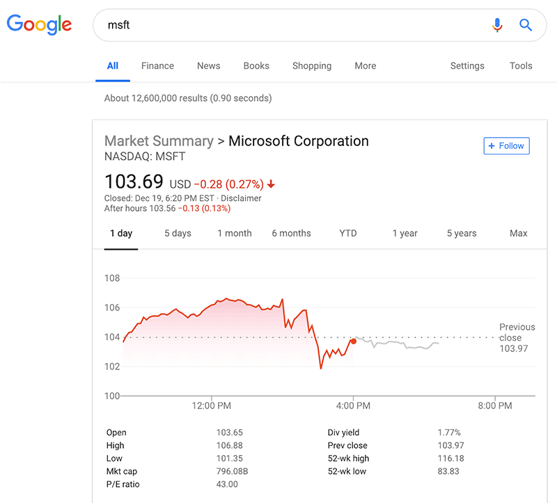 Google Search Tips: Google can give you stock information
