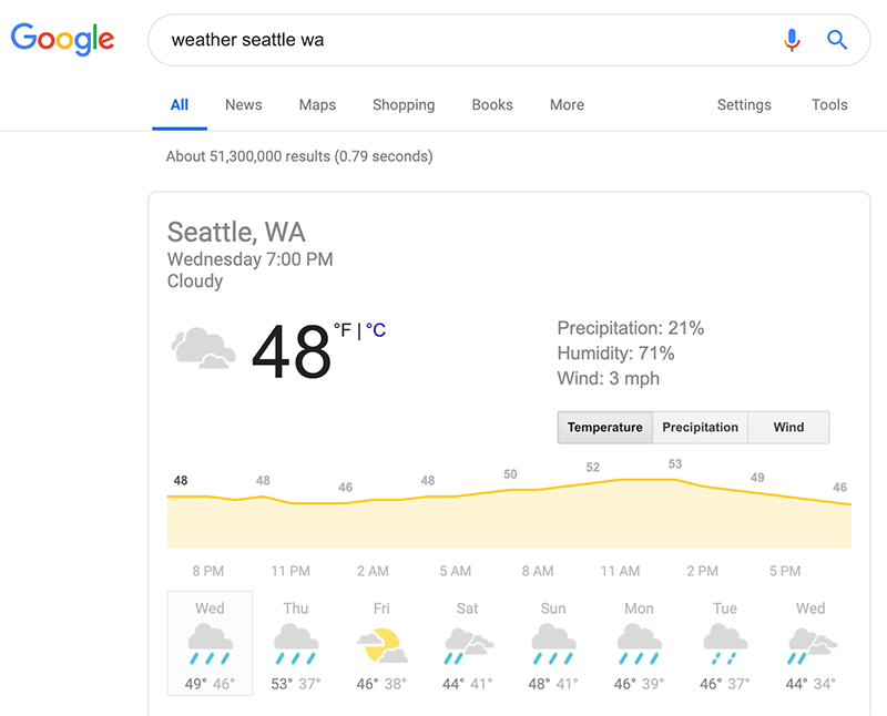 Google Search Tips: Google can give weather details from your area
