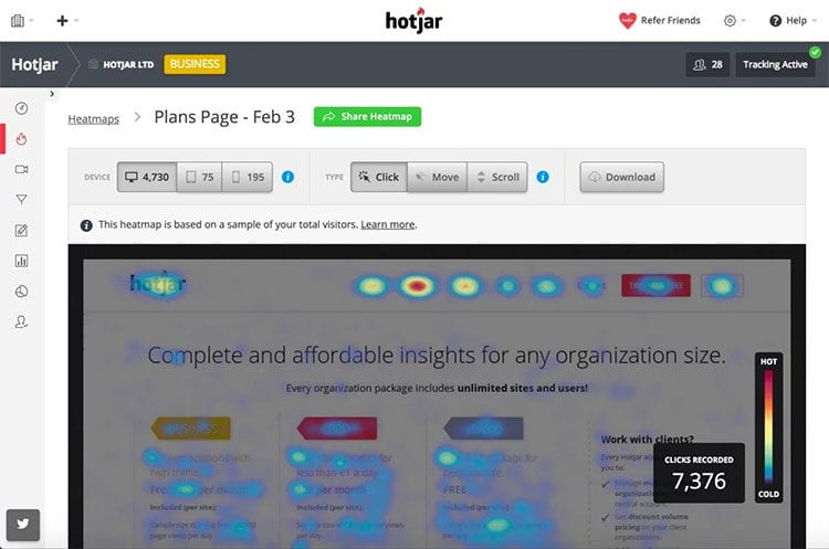 Using heat-mapping software like Hotjar can help you optimize your lead conversion paths.