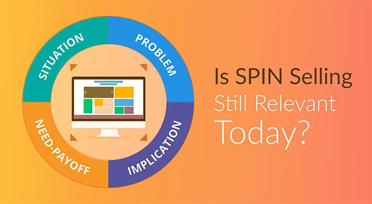 SPIN Selling sales methodology.