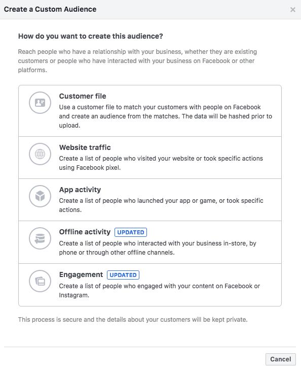 Custom Audiences Facebook Holidays