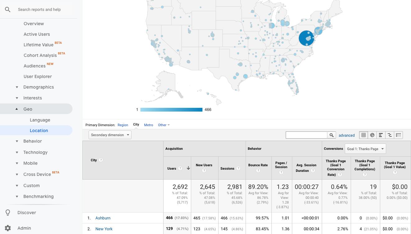 Google Analytics Ashburn Virginia