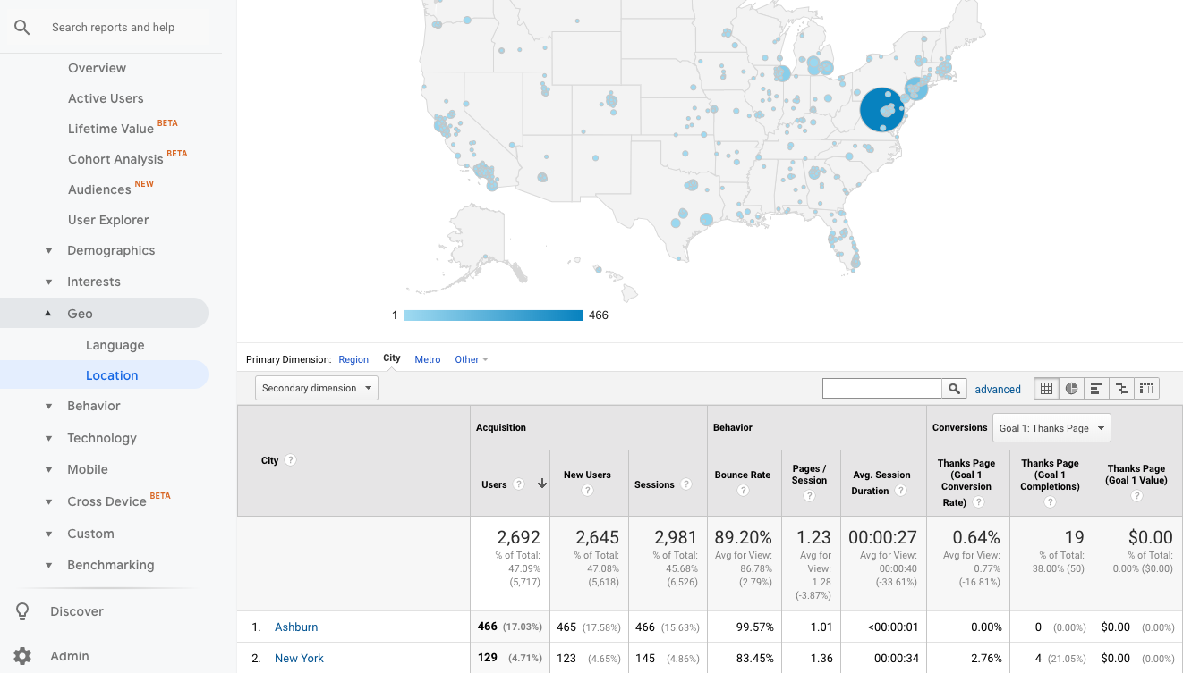 Google Analytics Ashburn Virginia