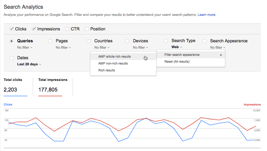 AMP Rankings in Google Search Console