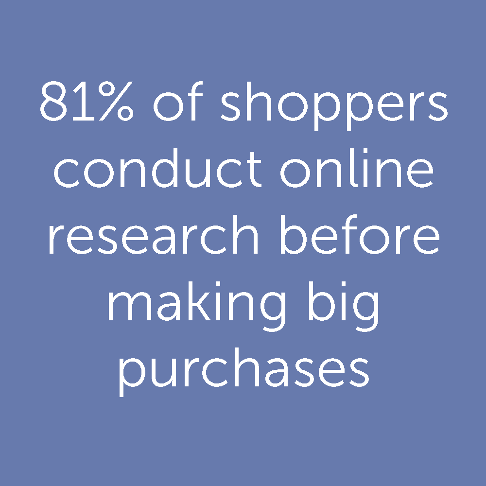 Shoppers Conduct Research Before Buying