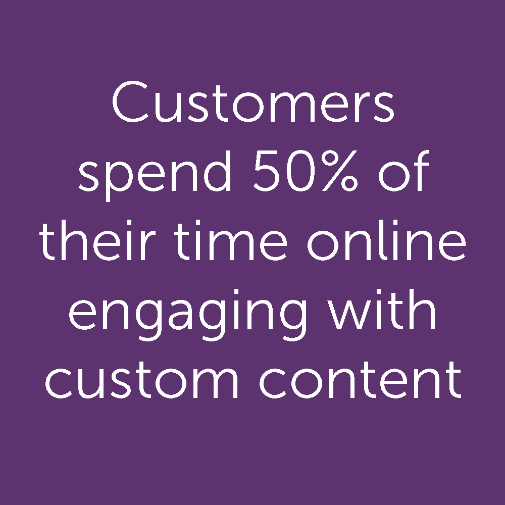 Customers Engage with Custom Content