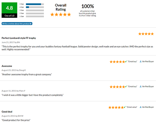 Customer reviews for your products builds trust among your target audience.
