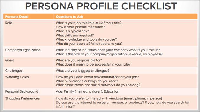 Buyer Persona Profile Checklist