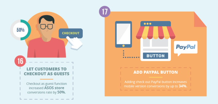 Checkout optimization to increase ecommerce conversion