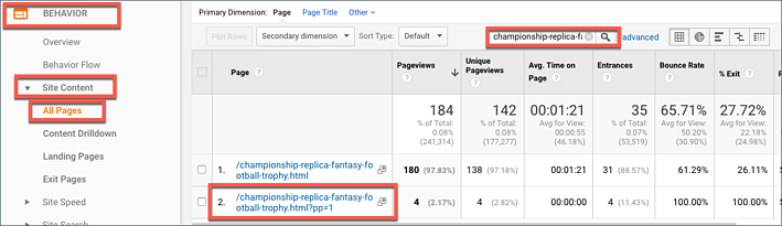 Finding the Page Data in Google Analytics