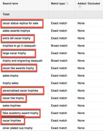 AdWords Search Terms Report for Seasonality
