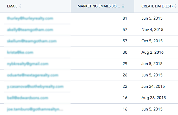 Too many bounced HubSpot emails.