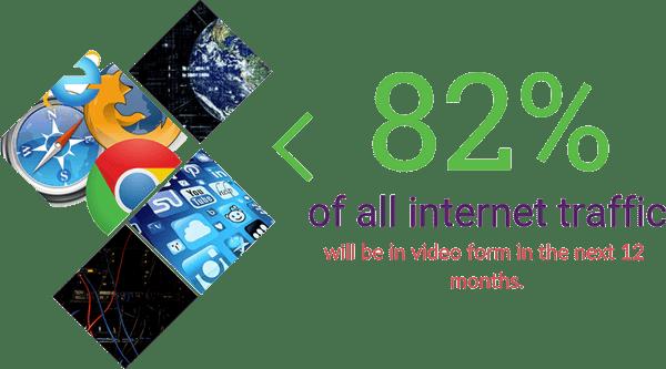 inbound-video-stats